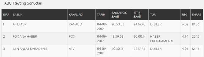 bandicam 2019-09-05 11-42-30-308